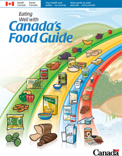 canadas-food-guide-cover